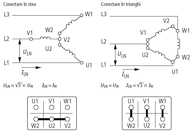 Legarea motoarelor trifazate stea triunghi