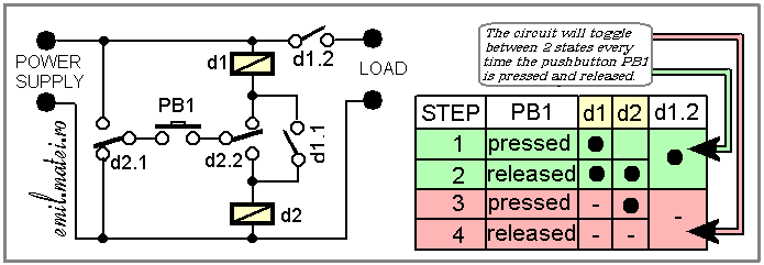 two bit relay counter page 1 relay connection diagram not only can this circuit divide by two using only two relays but, if you look at the state diagram on the right, it's a two bit binary counter using only